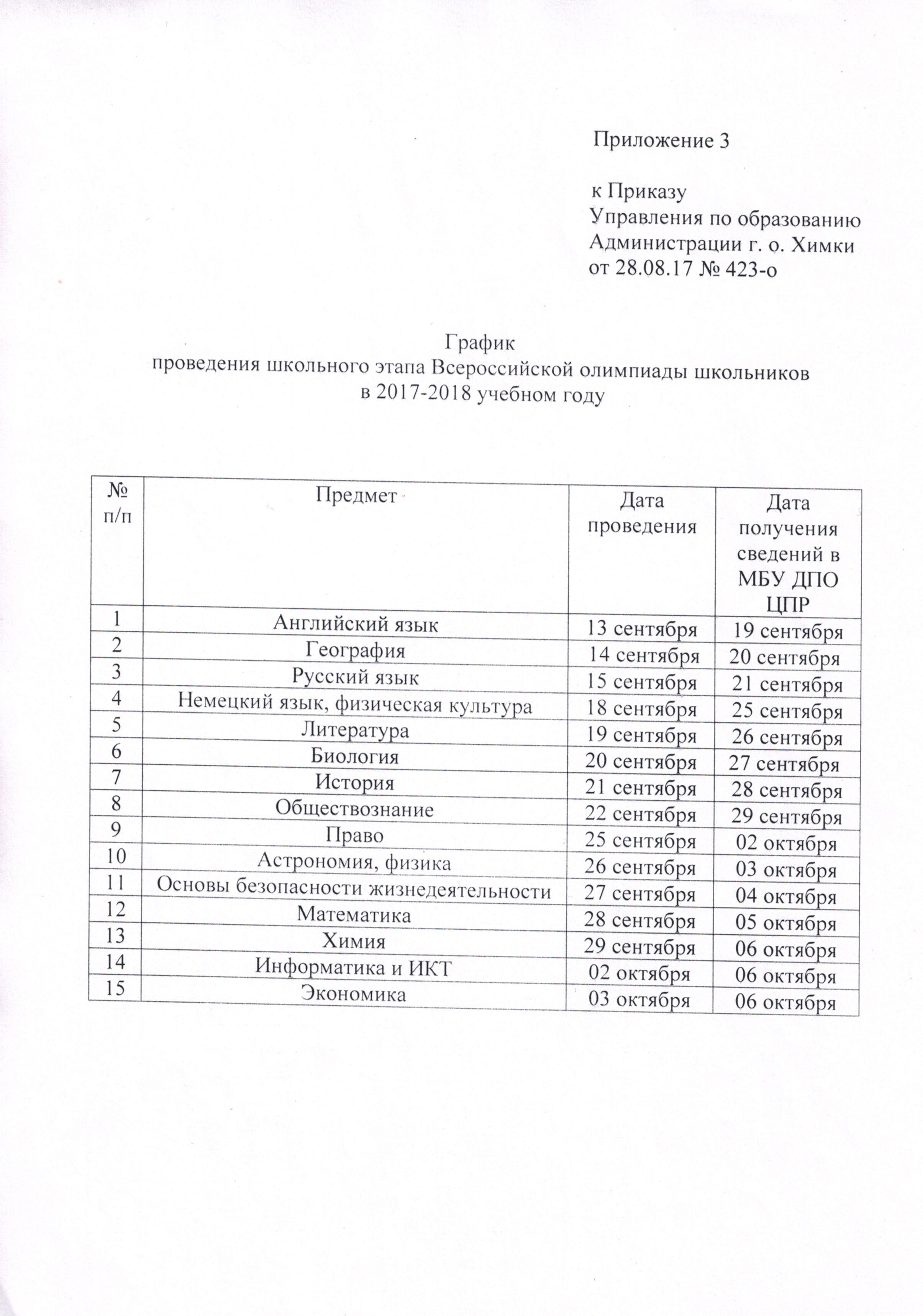 Олимпиадные задания по русскому языку 10класс 2018год